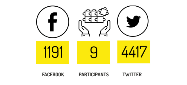 Graphic showing participation and audience numbers. Facebook: 1191, Participants: 9, Twitter: 4417